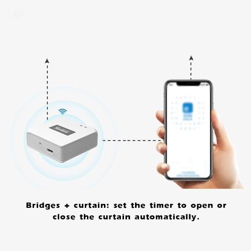ZigBee Multi-function Bridges Intelligent Wifi Remote Door And Window Sensor  ( Zigbee wireless switch)