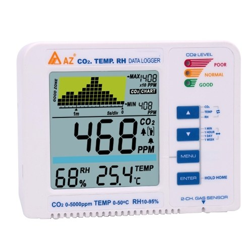 3-in-1 Multifunctional Air Quality Detector Temperature Humidity Monitor Indoor/Outdoor CO2 Monitor Tester with Data Log Trend Graph Buzz Alarm