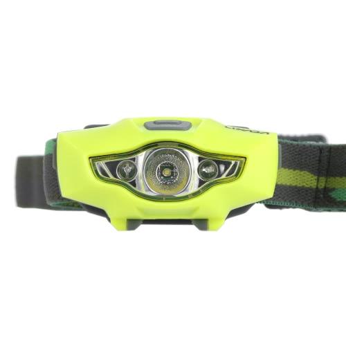 LIXADA Ultra Bright Headlamp Flashlight