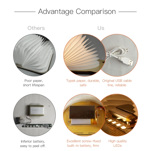 Lighting Table Practical Ceiling Mini Tomshine Light Bedside Portable Floor Beautiful Usb Port Rechargeable Shape Changable And Folding Led Book Lamp thCxorQdsB