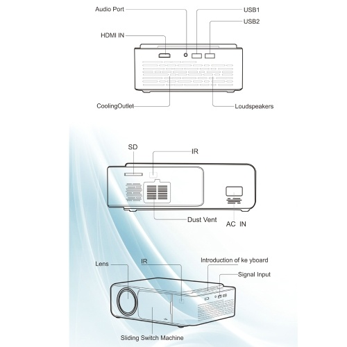 T6 Portable High Definition 1080P Projector