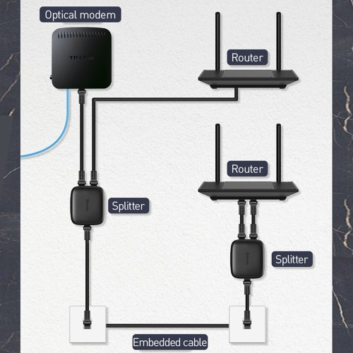 Разъем Baseus RJ45 Ethernet-кабель Адаптер Lan Кабель Разветвитель Разветвитель для интернет-кабеля фото