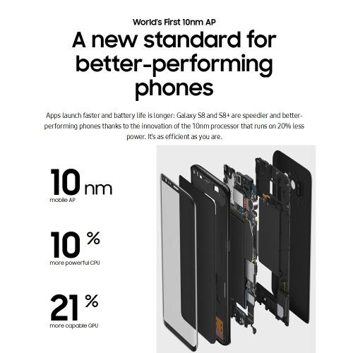 Refurbished Samsung Galaxy S8 Plus 4G Cellphone 4GB RAM 64GB ROM PF0011G-UK-64