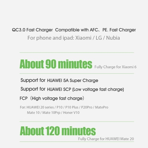 (5A USB-C Cable 1m) vissko Quick Charge QC 3.0 AFC PE Super Fast Charging Charger Adapter Cable