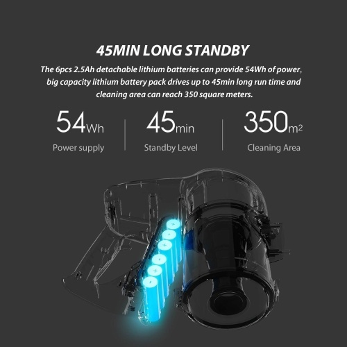 100000rpm Xiaomi Vacuum Cleaner Mop JIMMY JV51