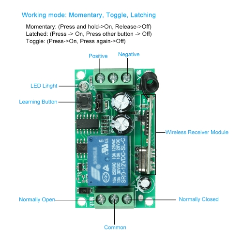 433Mhz DC 12V 1CHUniversal 10A Relay Wireless Remote Control Switch Receiver Module and 1PCS 2 Key RF 433 Mhz Transmitter Remote Controls 1527 Chip Smart Home Automation