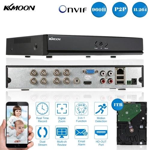 kkmoon com