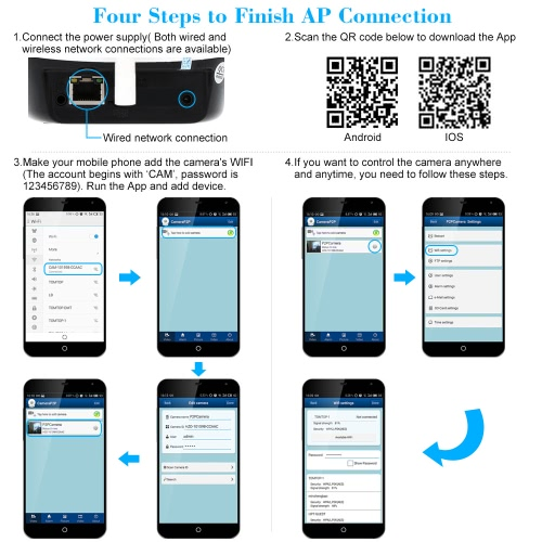 KKmoon Wireless Wifi 720P HD H 264 P2P 1MP AP IP CCTV Network Home  Surveillance IR Security Camera P/T Webcam with TF Card Slot