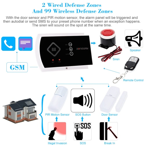 Купить Zoneway Wireless Android Ios App 433Mhz Autodial Gsm Sms Security Alarm System