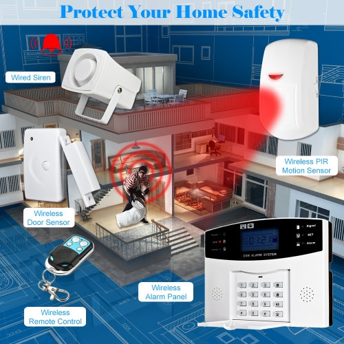 Wireless GSM SMS Home Burglar Security Alarm System - buy at the ...