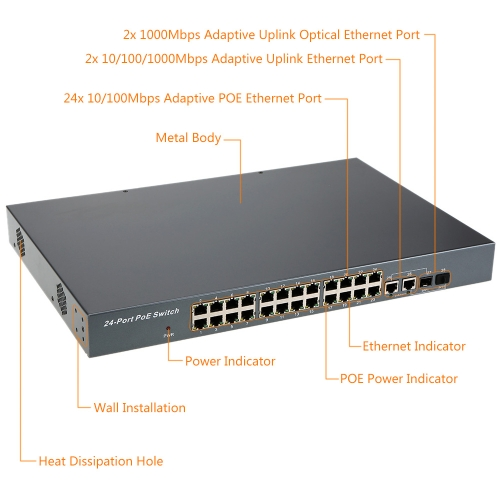 24-Port IEEE802.3af POE Switch/Injector Power-over-Ethernet für IP Kamera VoIP Telefon AP-Geräte 1024POE-AF