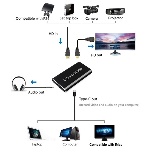 Capture Card USB 3.0 HD Game Capture Card Device Type-C Support HD Video 1080P Video Capture Card for TV PC PS4 Game