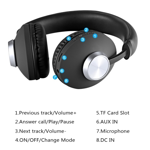 SODO Wireless Headphone Bluetooth 5.0 Over Ear Earphone Hands-free with Microphone Support TF Card AUX IN MP3 Player for PC Mobile Phone