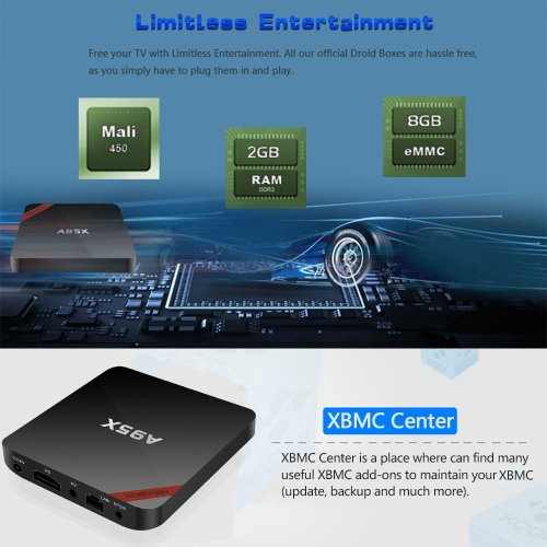 A95X Smart Android TV Box