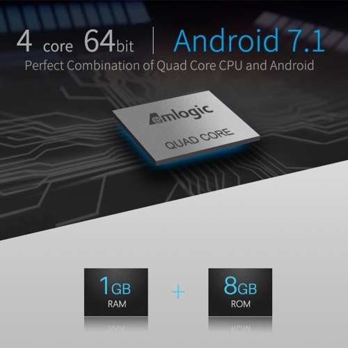 M8S PLUS W Smart Android 7.1 TV Box