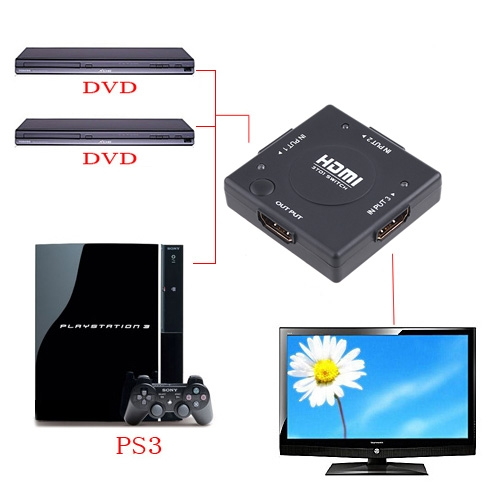 3 Port HD 1.3b Amplifier Mini Switcher HD 1080P