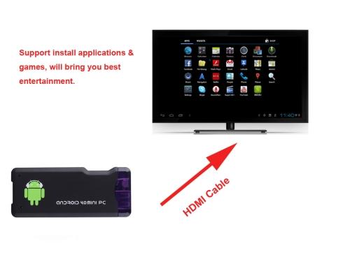 Mini Google TV Box Android 4.0