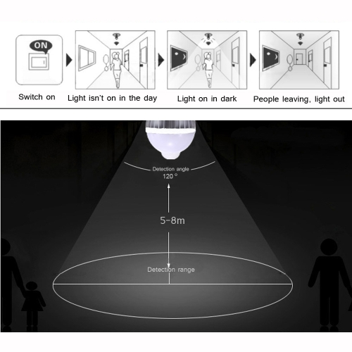 B22 3W LED Podczerwone PIR Czujka Czujki Czujki Czujki Czujki Automatyczne Czujki Lampa 85-265V