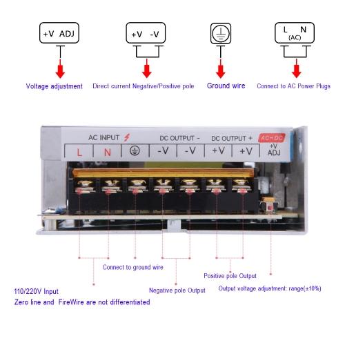 AC 110V/220V to DC 12V 8.5A 100W Voltage Transformer Switch Power Supply for Led Strip