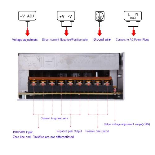 AC 110V / 220V zu DC 12V 25A 300W Spannungswandler Schalter Spg.Versorgungsteil für LED Streifen